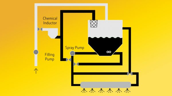 John Deere PowrSpray – filling system